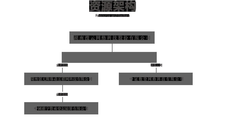 官網-資源架構圖.png